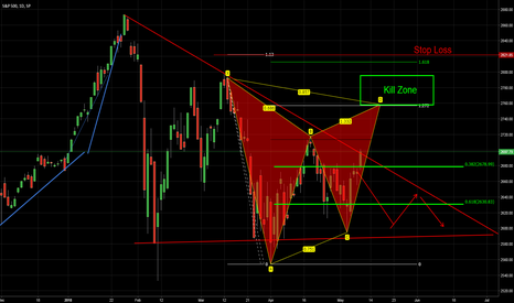 SPX: Short the Kill Zone - Bearish Gartley