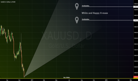 XAUUSD: GOLD / The Long Road in Dunes / Destination