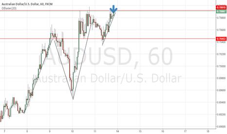 AUDUSD: AUD/USD ФРС
