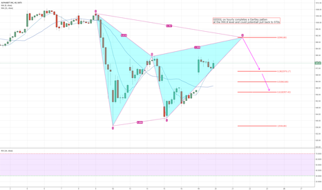 GOOGL: GOOGL on hourly potential gartley pattern