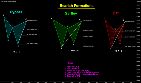 Forex factory harmonic trading site www.forexfactory.com