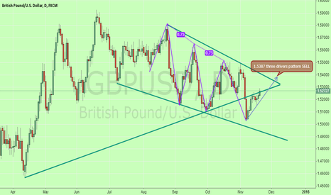 GBPUSD: (LONG) GBPUSD TREND TARGET  TO  SELL