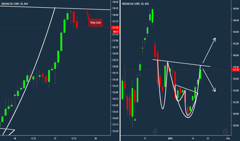 IOC: [Positional] IOC Nested Cup and Handle Neckline