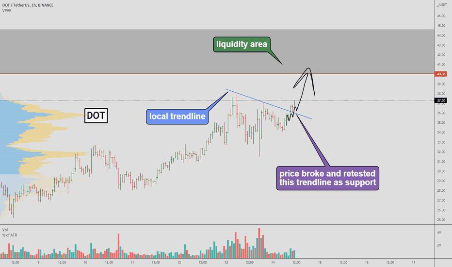idee tradingview crypto
