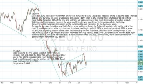 USDEUR: USDEUR: Dollar still strong