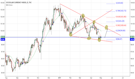 DXY: DXY!!