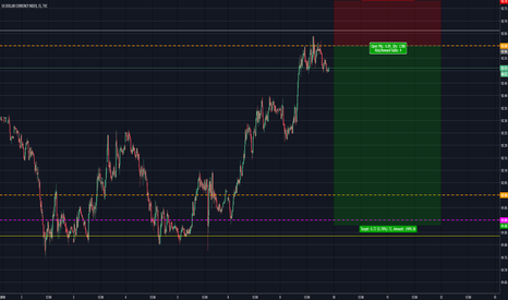 DXY: USDx Jan 9th