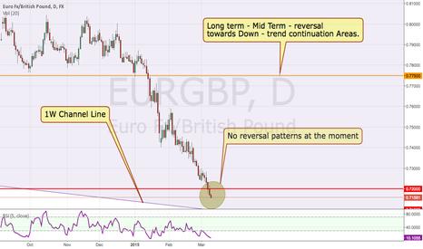 EURGBP: EURGBP 1D Comment - Observation