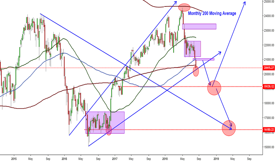 FTSEMIB: A friend of mine from Morgan calls me because stocks are cheap