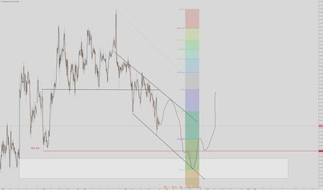 USDJPY: USDJPY - Bear trap long before more down?