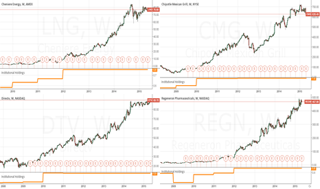LNG: Sometimes, Institutional Transaction (Holdings) Can be the best