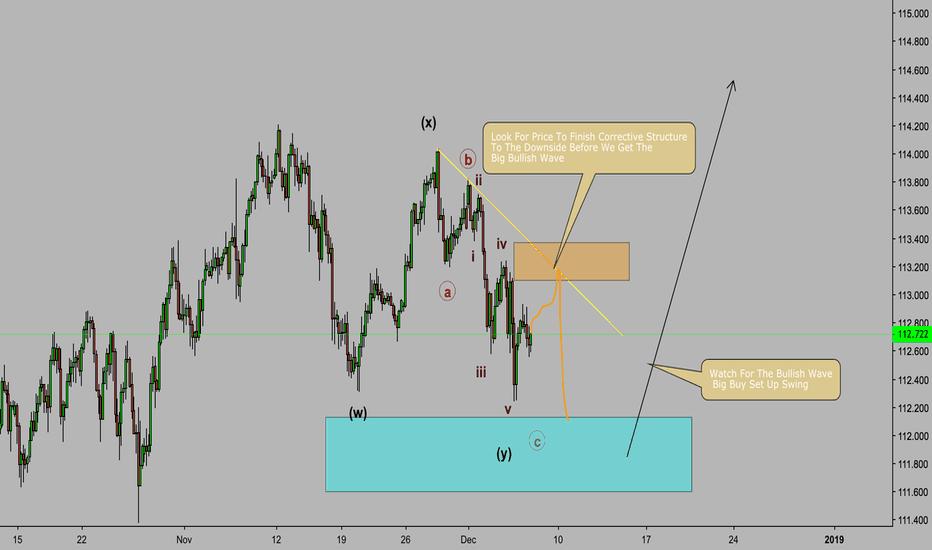 USDJPY: USD/JPY Elliot Wave Multi Move Forecast