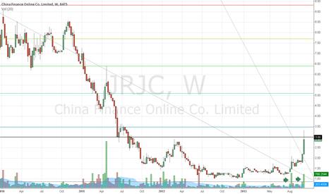 JRJC: More china stuff