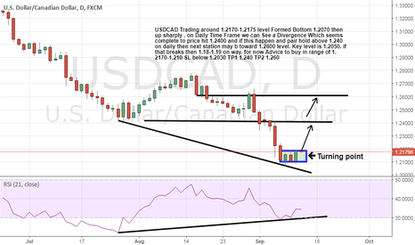 USDCAD: Usdcad bottom done and Divergence on Daily chart