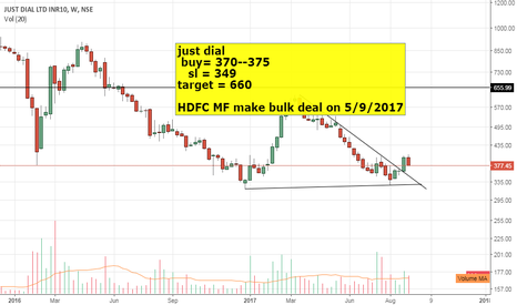 JUSTDIAL: just dial long