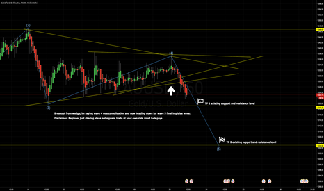 XAUUSD: Formation of wave 5