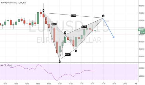 EURUSD: Scalping on EURUSD