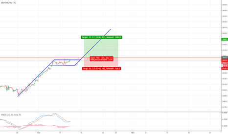 SPX: SPX Bull trend continuation