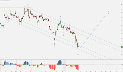 DXY: DXY - Fake Break-Out - Bullish Minute IV