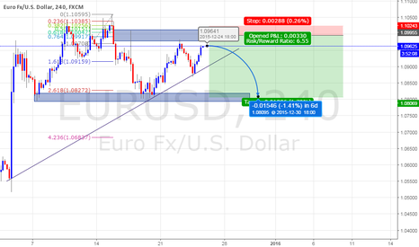 EURUSD: Christmast Eve, buy USD