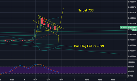 TRXBTC: TRX Bull Flag forming - For fun only- I am learning to chart