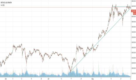 XBTUSD: BitMEX Trading Idea