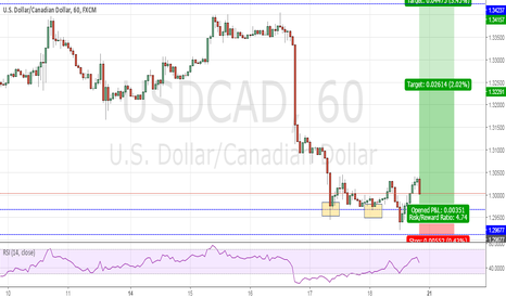 USDCAD: USDCAD STRUCTURE TRADE