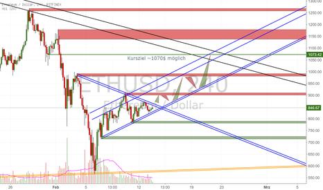ETHUSD: Ethereum Trading