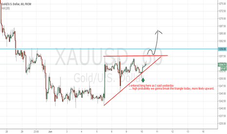 XAUUSD: gold triangle, it's time to break it?!