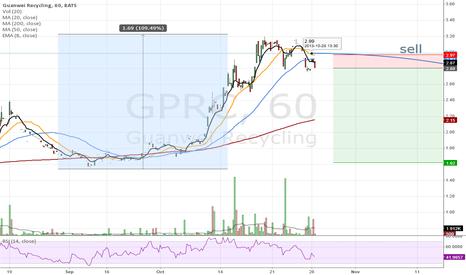 GPRC: gprc