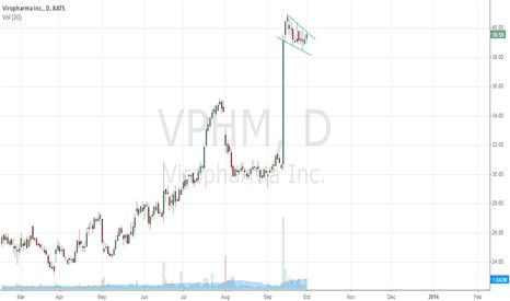 VPHM: bull flag on radar for tomorrow