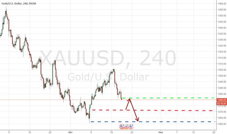 XAUUSD: Драги пытается не идти на поводу у рынков