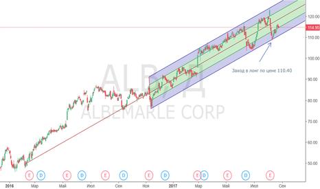 ALB: Едим дальше, ALB лидер по выпуску лития