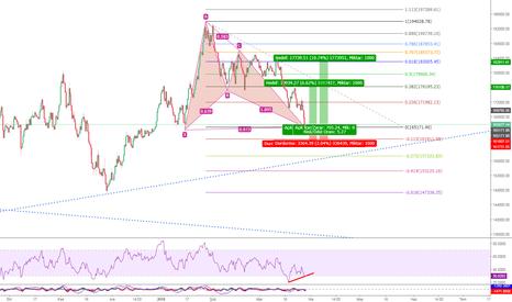 XBANK: xbank yükseliş beklentisi