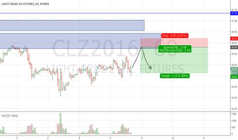 CLZ2016: cl 09 11 short
