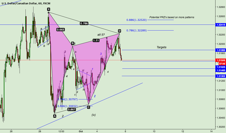 USDCAD: USDCAD more downside expected