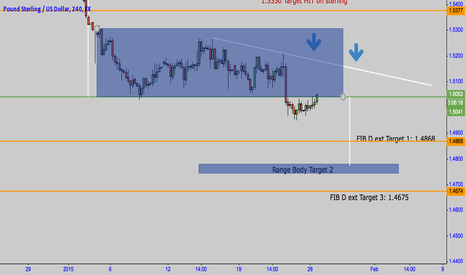 GBPUSD: GBP/USD H4 Technical Update