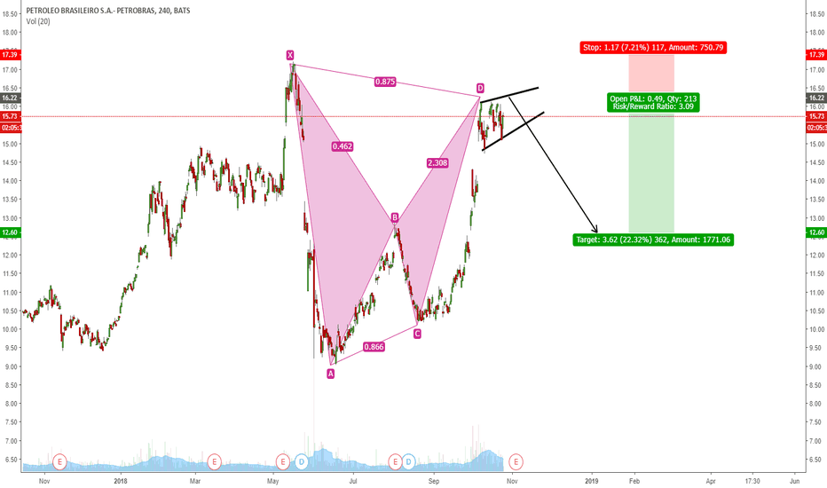 PBR: PBR POTENTIAL HARMONIC PATTERN FOR A WAVE DOWN