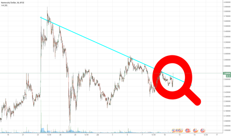 NMCUSD: Breakout Namecoin! safe haven while the rest is crashing? ;)