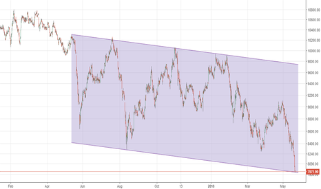 CNXPHARMA: CNX pharma - 2hr log - @ channel support, will it hold??