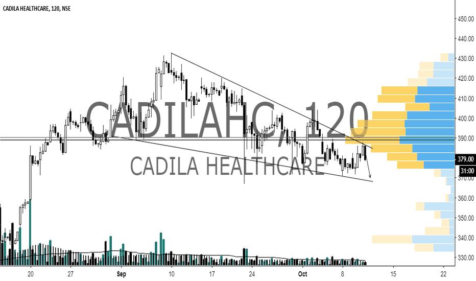 CADILAHC: Cadila Hc-