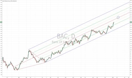 BAC: BAC on nice track