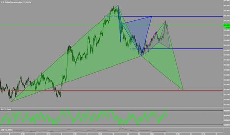 USDJPY: 3 Potential Patterns, One Pair