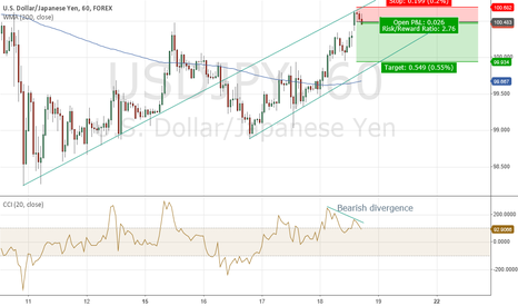 USDJPY: Risky contraction