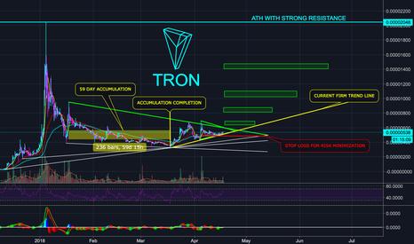 TRXBTC: TRON (TRX) Ready to take a Flight To The MOON!! - ARE YOU READY?