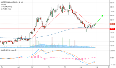 NIITTECH: MACD BUY- NIIT TECH- Heading toward 535/540 zone