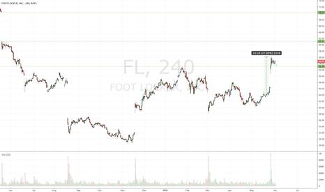 FL: $FL breakout  coming