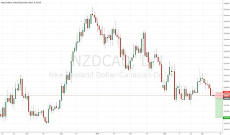 NZDCAD: NZD/CAD Short (4/12/16)