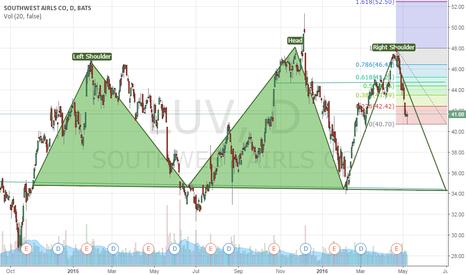 LUV: LUV upcoming short