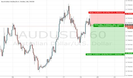 AUDUSD: AUDUSD  sell  at  0.7920,  sl at 0.7950   tp 0.7822